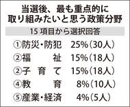 IR誘致「反対」55%