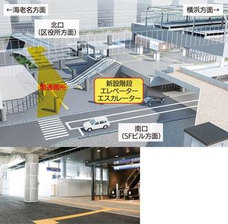 自由通路のイメージ(上)と通路内のエスカレーター