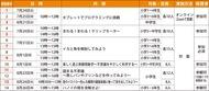 夏休みの小中学生対象に横浜国大で特別授業