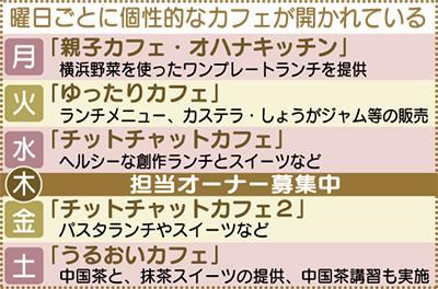和田町「わっか」が2周年
