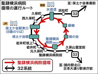 聖隷循環の新路線誕生