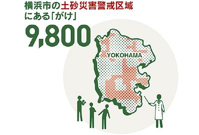 横浜に潜む災害リスク
