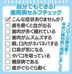 横浜市歯周病検診についての問い合わせは横浜市けんしん専用ダイヤル【電話】664・2606