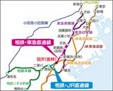 「神奈川東部方面線」計画概要図
