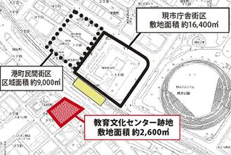 関内駅周辺(市資料を一部加工)
