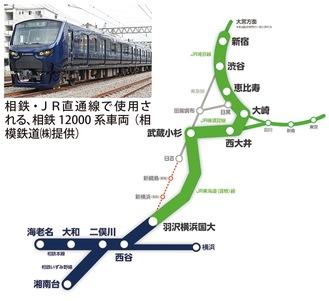 相鉄・JR直通線の路線図
