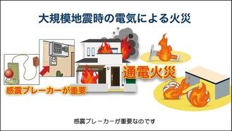 横浜市が公開した防災動画