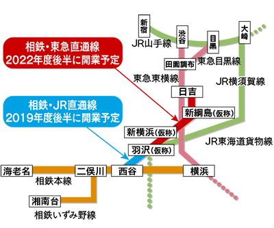 神奈川東部方面線 開業時期を延...