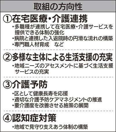 神奈川区行動指針を発表