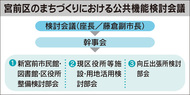 川崎市、庁内横断で検討へ