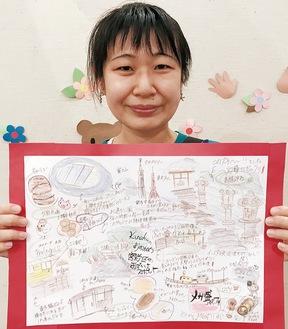 KANAKOさんの作った自分マップ