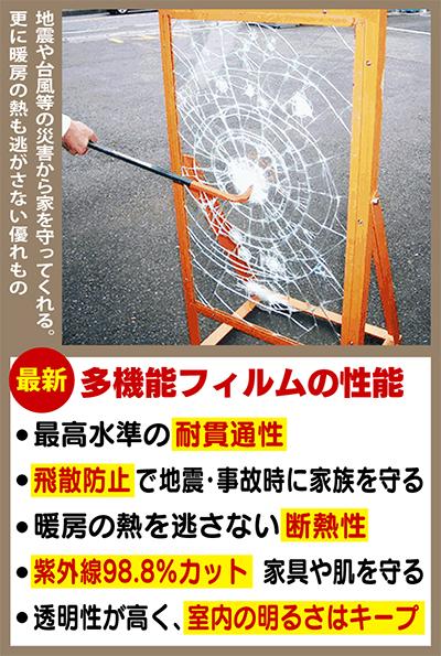 地震・防犯・事故・省エネ対策
