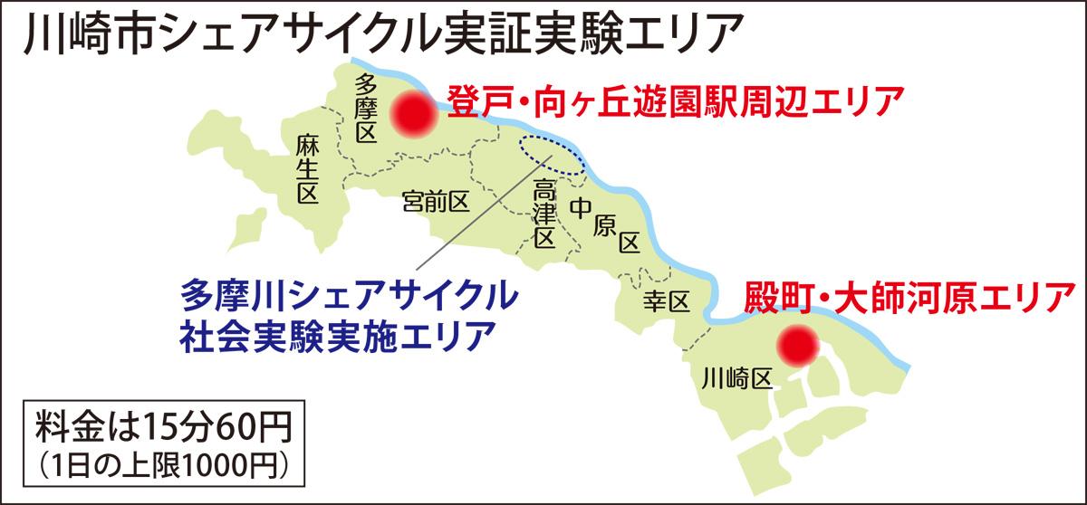 市内3地区で効果検証