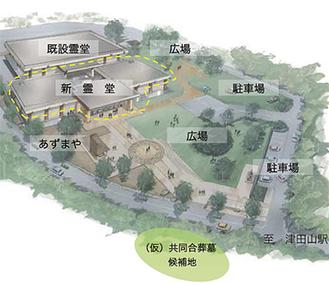 新霊堂開設・整備後のイメージ図