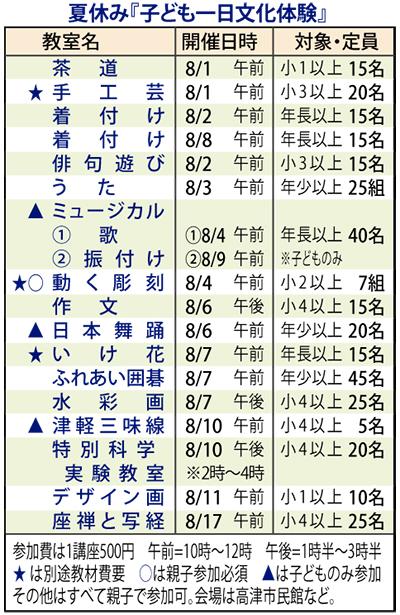 夏休み子ども1日文化体験
