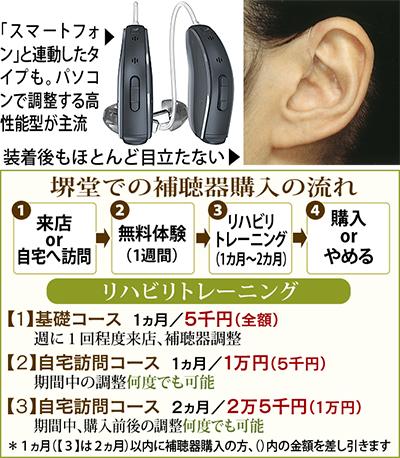 出張訪問で補聴器の耳トレ