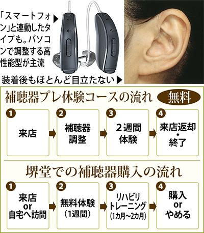 「補聴器はまだ、でも聞こえが気になる」人に