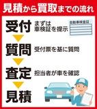 車売却「意外と簡単」