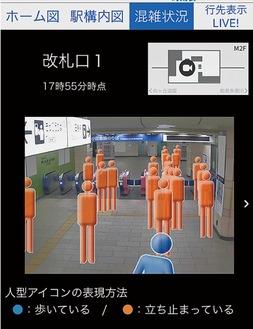 駅改札の混雑状況がわかる小田急アプリ(登戸駅・画面の一部)