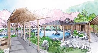 計画中の温浴施設(イメージ)=小田急電鉄提供