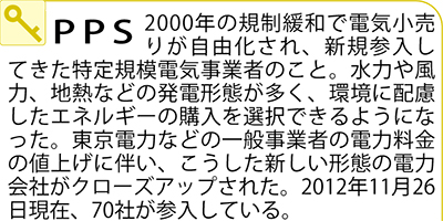 PPS電力入札促進へ