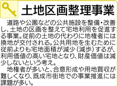 登戸区画整理10年延長へ