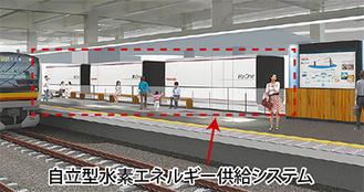 自立型水素エネルギー供給システムの設置イメージ(提供:JR東日本横浜支社)