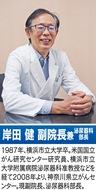 前立腺がんは早期発見がカギ