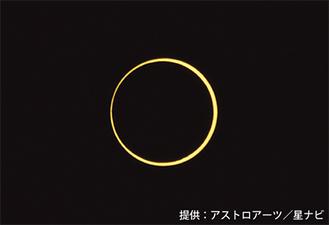 1987年9月沖縄での金環日食