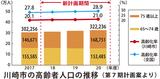 「在宅」強化 29施設増へ