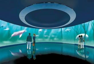 円形スクリーンゾーンのイメージ