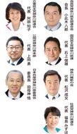 7党県代表が年頭談話
