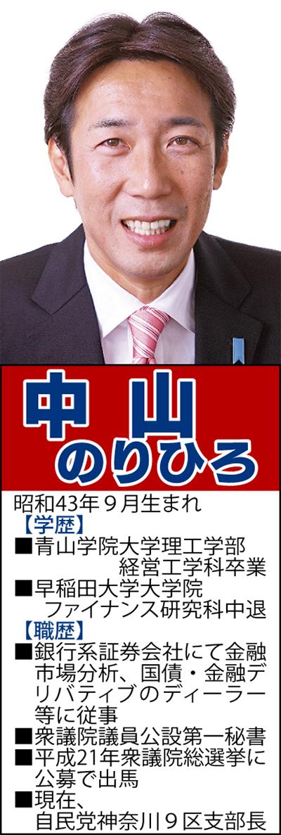 日本を立て直す。