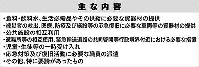 町田市と災害応援協定