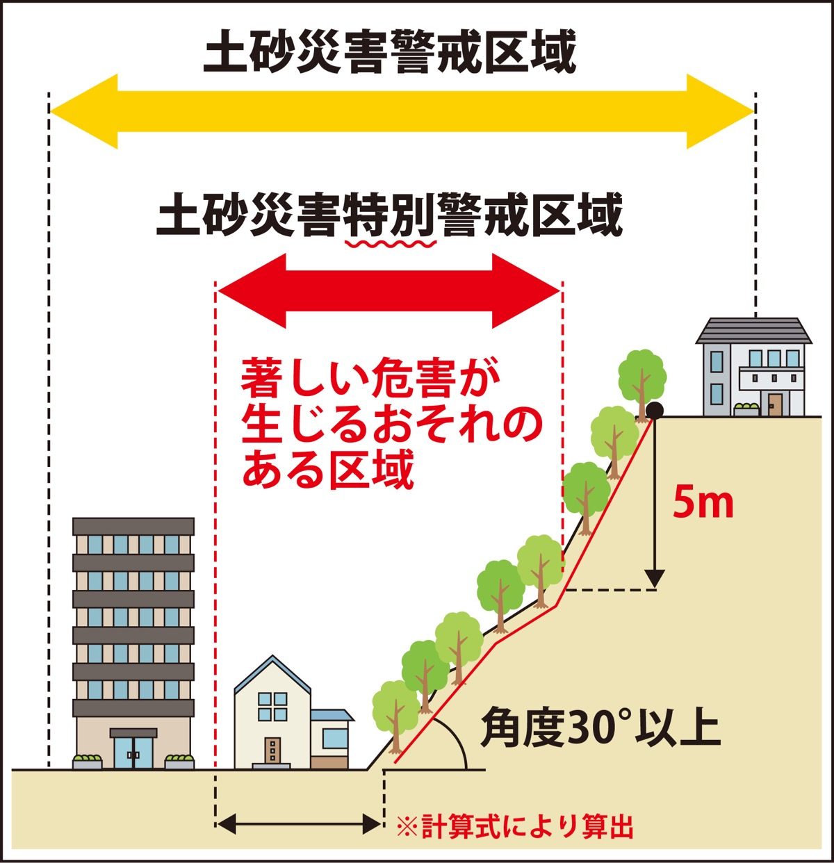 土砂災害特別警戒区域 レッド指定公表へ 県調査、開発などに規制 ...