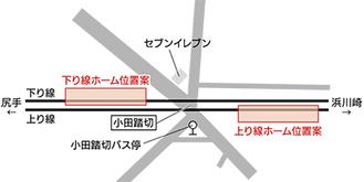 上りホームと下りホームの設置が検討されている位置