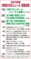 1位は「川崎F(フロンターレ)連覇」
