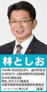 小田地区新たな浸水対策に着手
