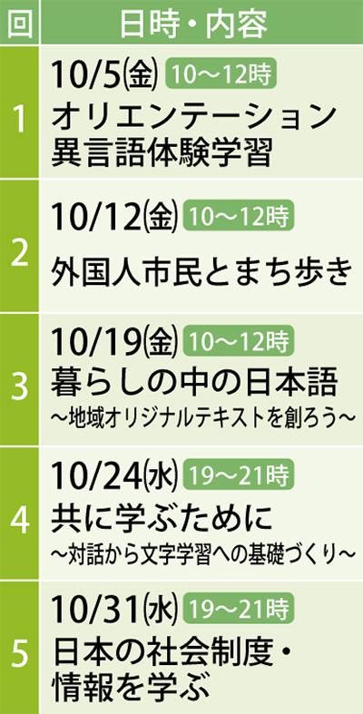 10月から入門研修