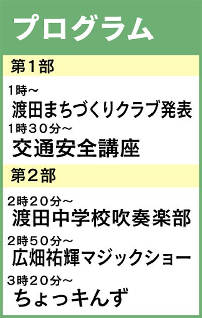 渡田で「まちづくりフェス」