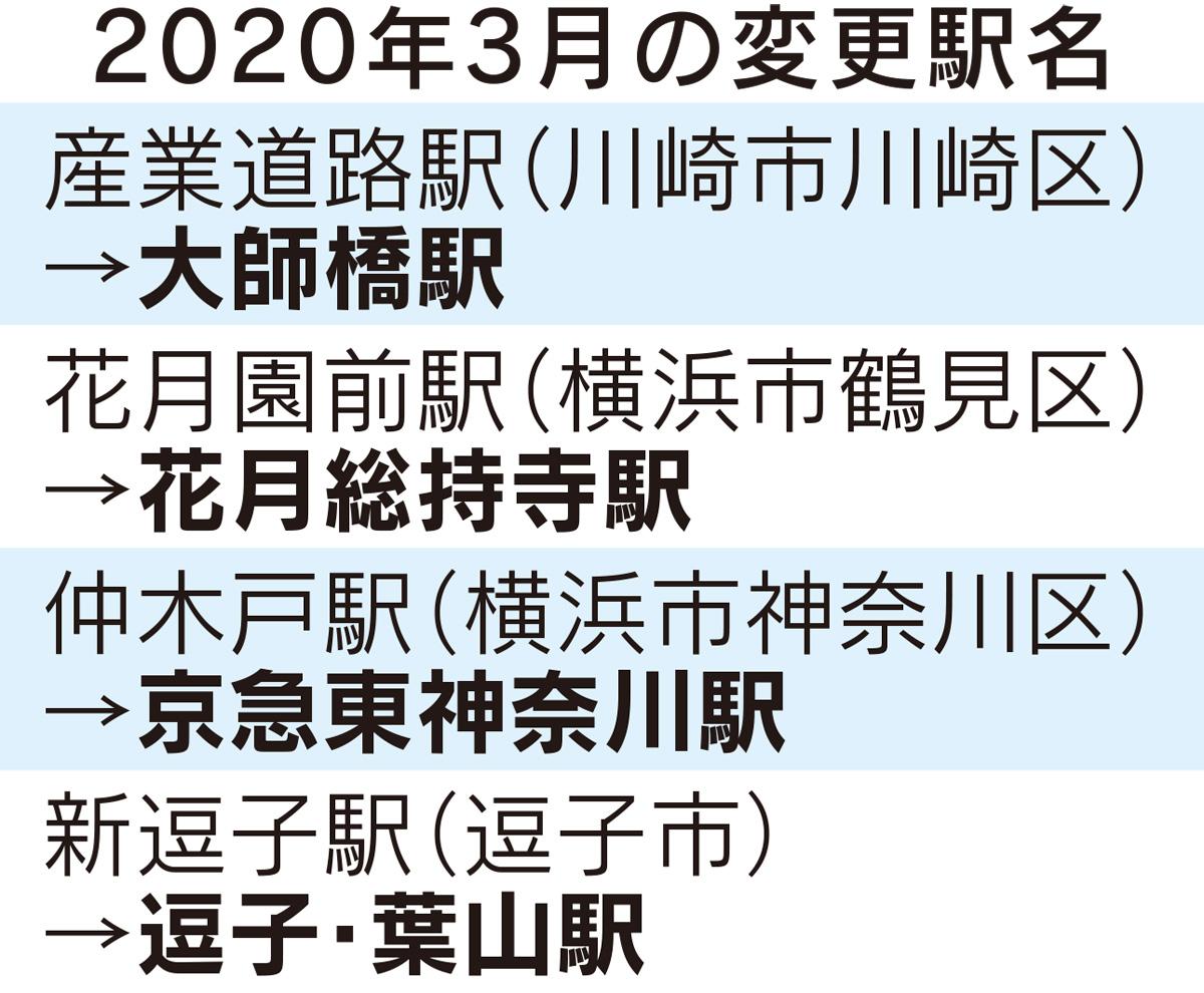 県内4駅の駅名変更