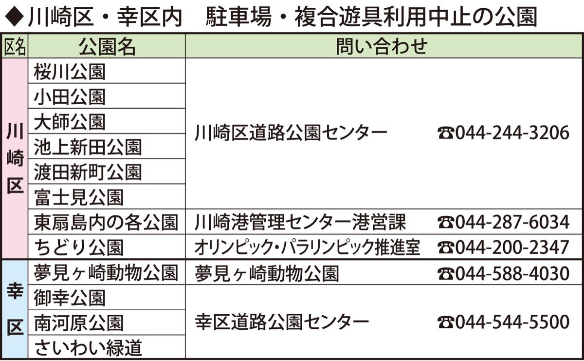 川崎 コロナ 感染