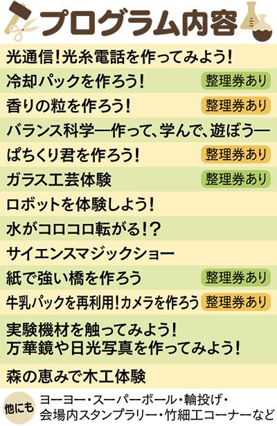 新川崎で科学イベント