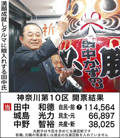 自民・田中氏、7度目の当選