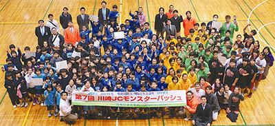 川崎JCミニバス大会