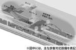 神奈川県駅のイメージ図(提供:JR東海)