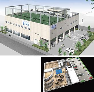 広々とした駐車場も完備する同施設の外観イメージ(上)。ランニングマシンなどが数多く配置された同施設1階部分のイメージ