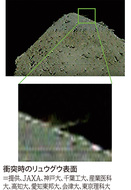 小惑星での衝突実験成功
