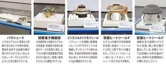 このほど相模原市で公開されたはやぶさ2帰還カプセルを構成する5つのパーツ=12日、相模原市立博物館・(C)JAXA/情報提供・同館