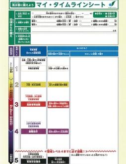 市のHPに掲載されているマイ・タイムライン記入用のシート